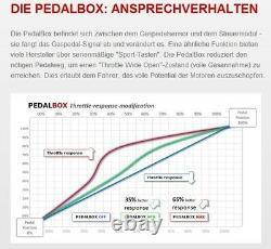 Dte System Pedal Box 3s For Chevrolet Camaro 5th Gen. Ab 2009 6.2l V8 318kw