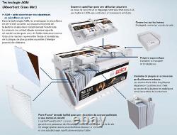 S5a05 Bosch Car Battery 60a / H-680a